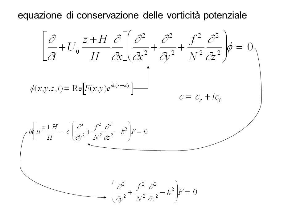 equazione di conservazione delle vorticità potenziale