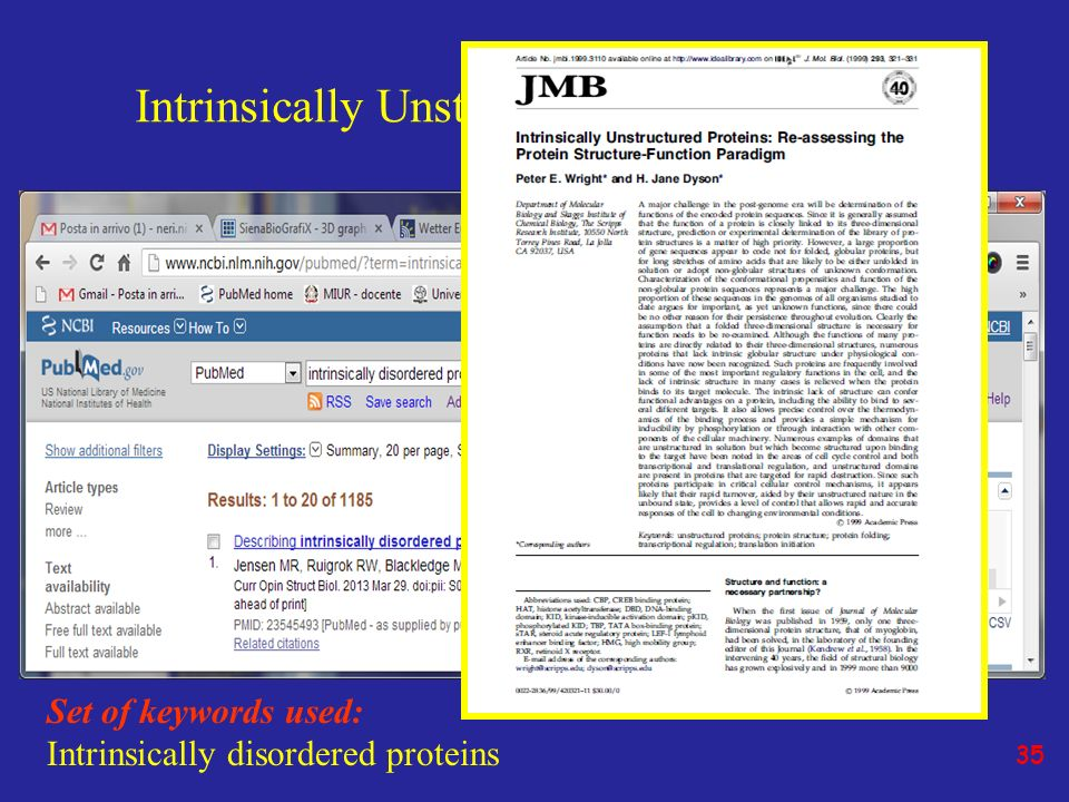 Set of keywords used: Intrinsically disordered proteins Intrinsically Unstructured Proteins (IUPs) 35