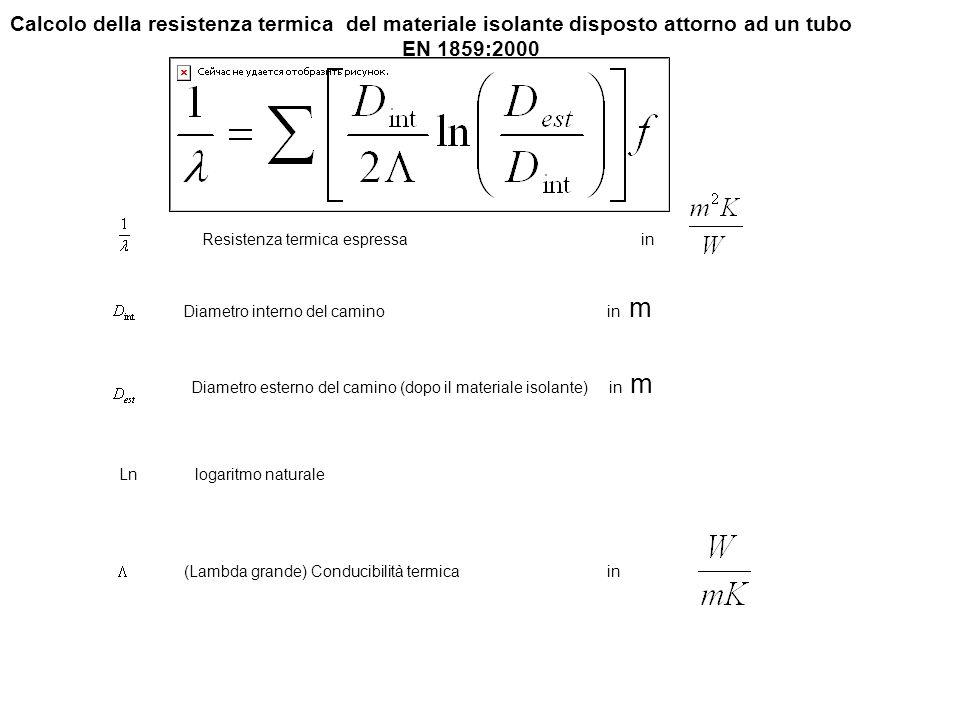 Calcolo della resistenza termica del materiale isolante disposto attorno ad un tubo EN 1859:2000 Resistenza termica espressa in Diametro interno del c
