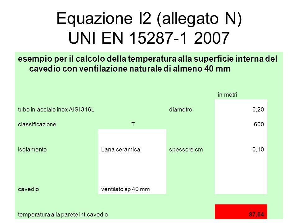 esempio per il calcolo della temperatura alla superficie interna del cavedio con ventilazione naturale di almeno 40 mm in metri tubo in acciaio inox A