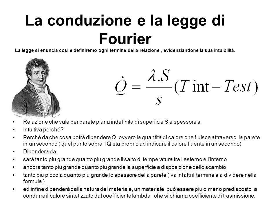 La conduzione e la legge di Fourier La legge si enuncia cosi e definiremo ogni termine della relazione, evidenziandone la sua intuibilità. Relazione c