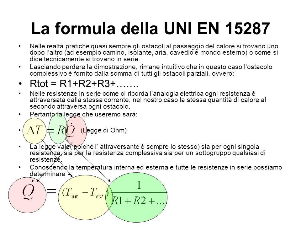 La formula della UNI EN 15287 Nelle realtà pratiche quasi sempre gli ostacoli al passaggio del calore si trovano uno dopo laltro (ad esempio camino, i