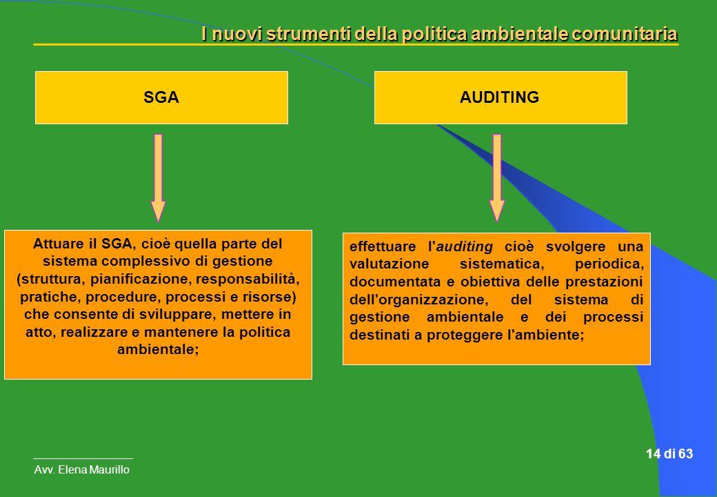 I nuovi strumenti della politica ambientale comunitaria Avv. Elena Maurillo 14 di 63 SGA AUDITING Attuare il SGA, cioè quella parte del sistema comple