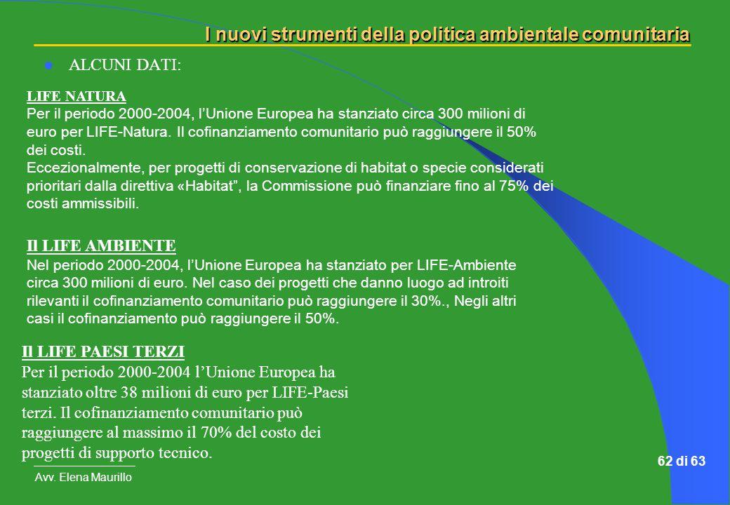 I nuovi strumenti della politica ambientale comunitaria Avv. Elena Maurillo 62 di 63 ALCUNI DATI: LIFE NATURA Per il periodo 2000-2004, lUnione Europe