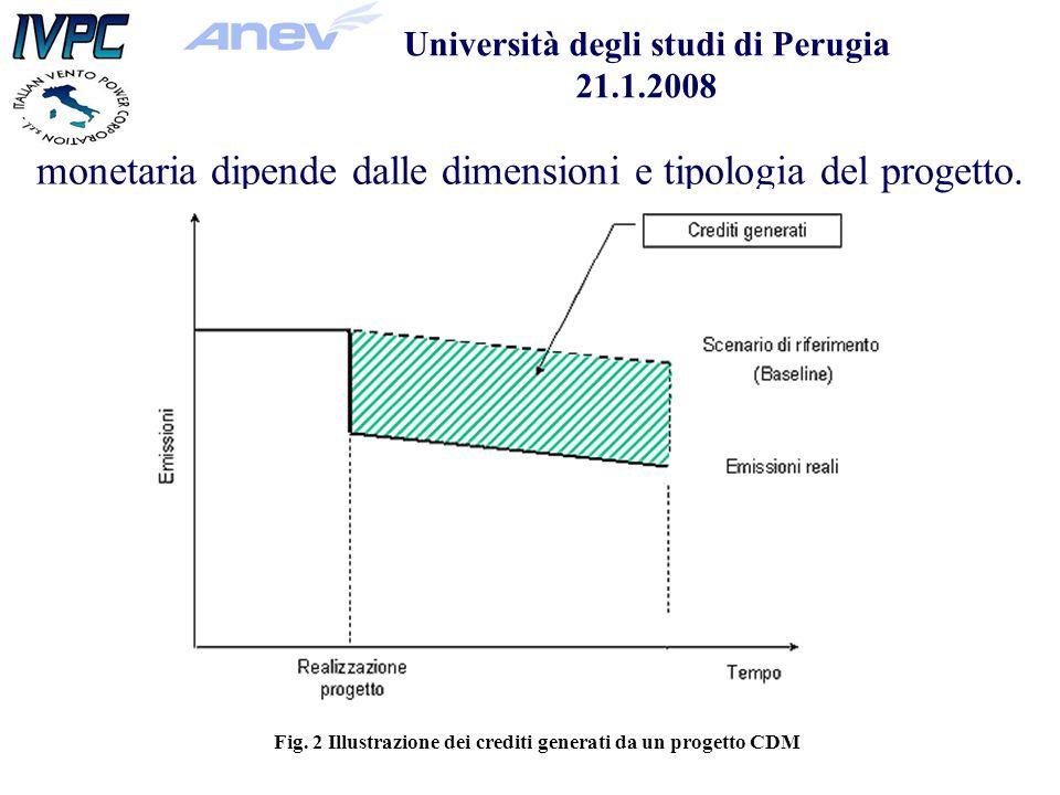 Università degli studi di Perugia 21.1.2008 monetaria dipende dalle dimensioni e tipologia del progetto.