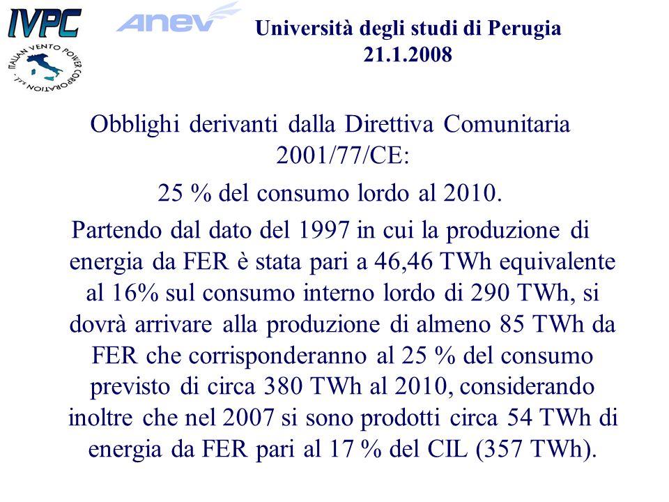 Università degli studi di Perugia 21.1.2008 Obblighi derivanti dalla Direttiva Comunitaria 2001/77/CE: 25 % del consumo lordo al 2010.