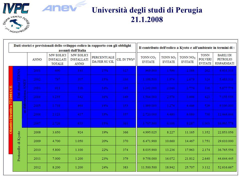 Università degli studi di Perugia 21.1.2008
