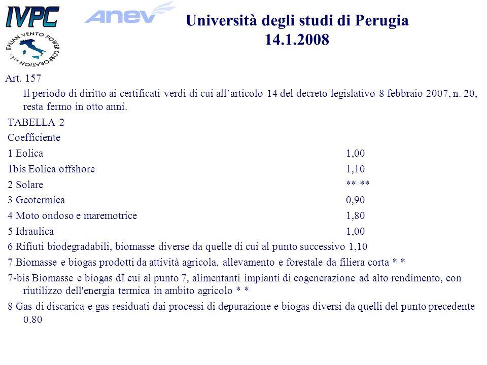 Art. 157 Il periodo di diritto ai certificati verdi di cui allarticolo 14 del decreto legislativo 8 febbraio 2007, n. 20, resta fermo in otto anni. TA