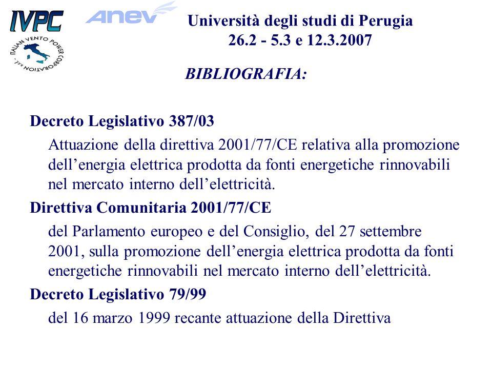 BIBLIOGRAFIA: Decreto Legislativo 387/03 Attuazione della direttiva 2001/77/CE relativa alla promozione dellenergia elettrica prodotta da fonti energetiche rinnovabili nel mercato interno dellelettricità.