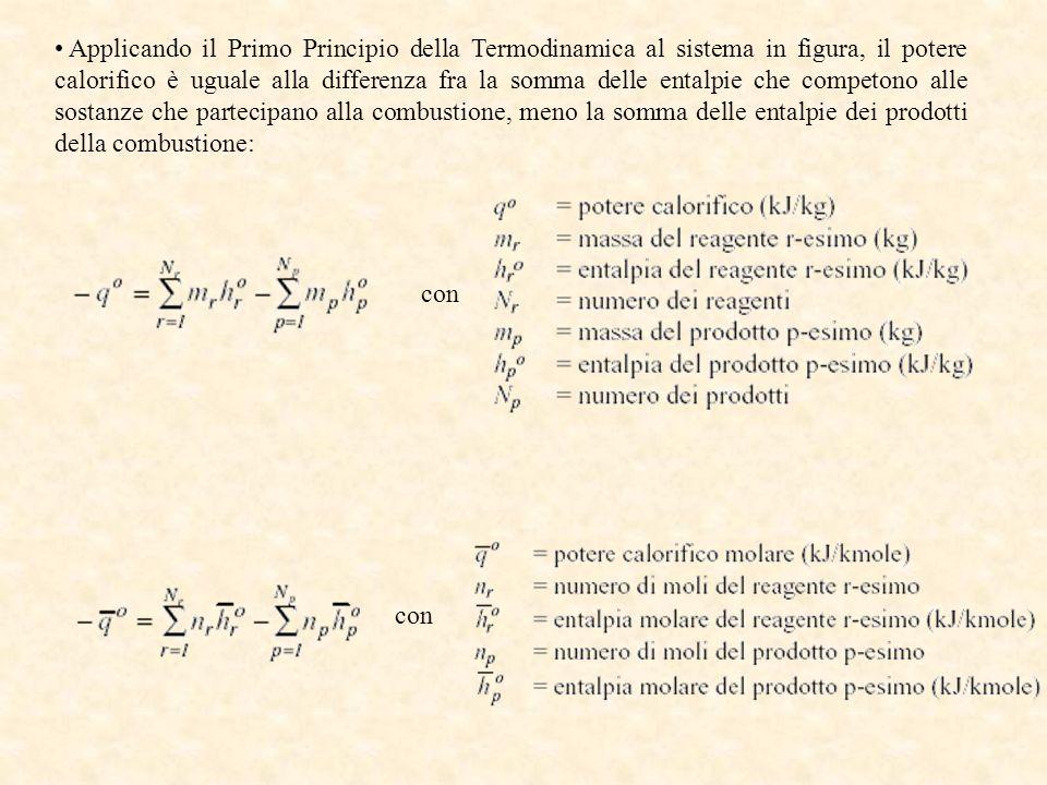Applicando il Primo Principio della Termodinamica al sistema in figura, il potere calorifico è uguale alla differenza fra la somma delle entalpie che