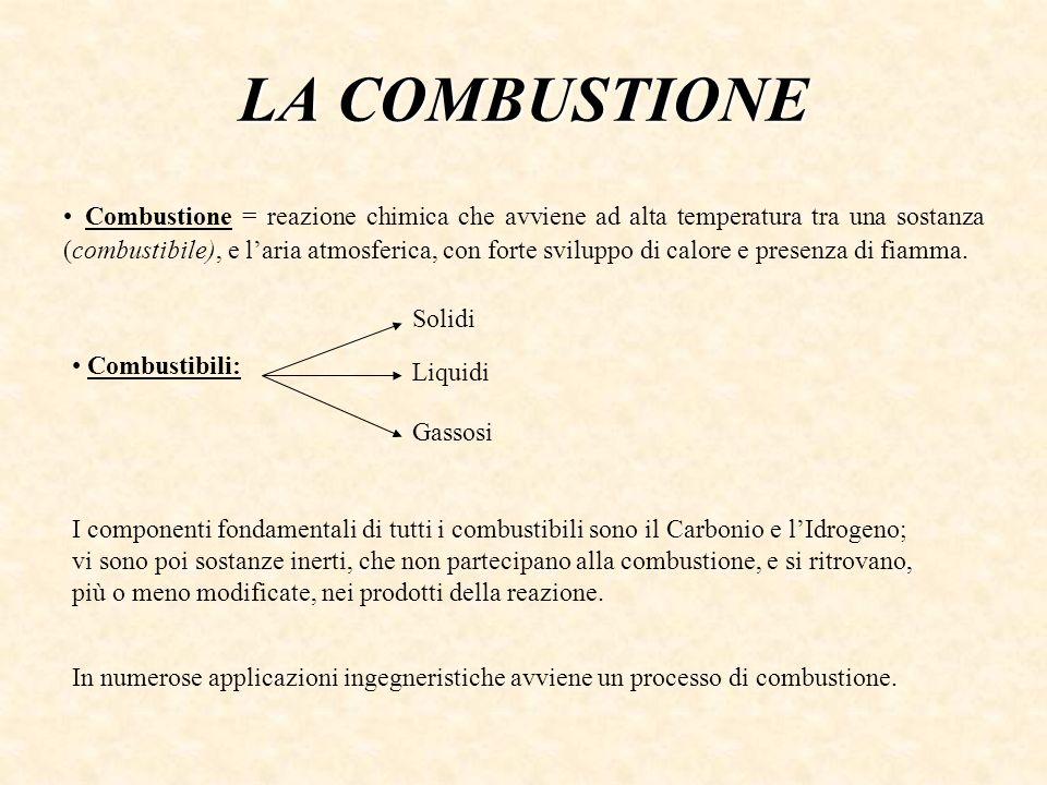 LA COMBUSTIONE Combustione = reazione chimica che avviene ad alta temperatura tra una sostanza (combustibile), e laria atmosferica, con forte sviluppo