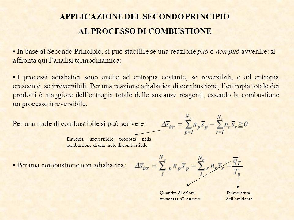 APPLICAZIONE DEL SECONDO PRINCIPIO AL PROCESSO DI COMBUSTIONE In base al Secondo Principio, si può stabilire se una reazione può o non può avvenire: s