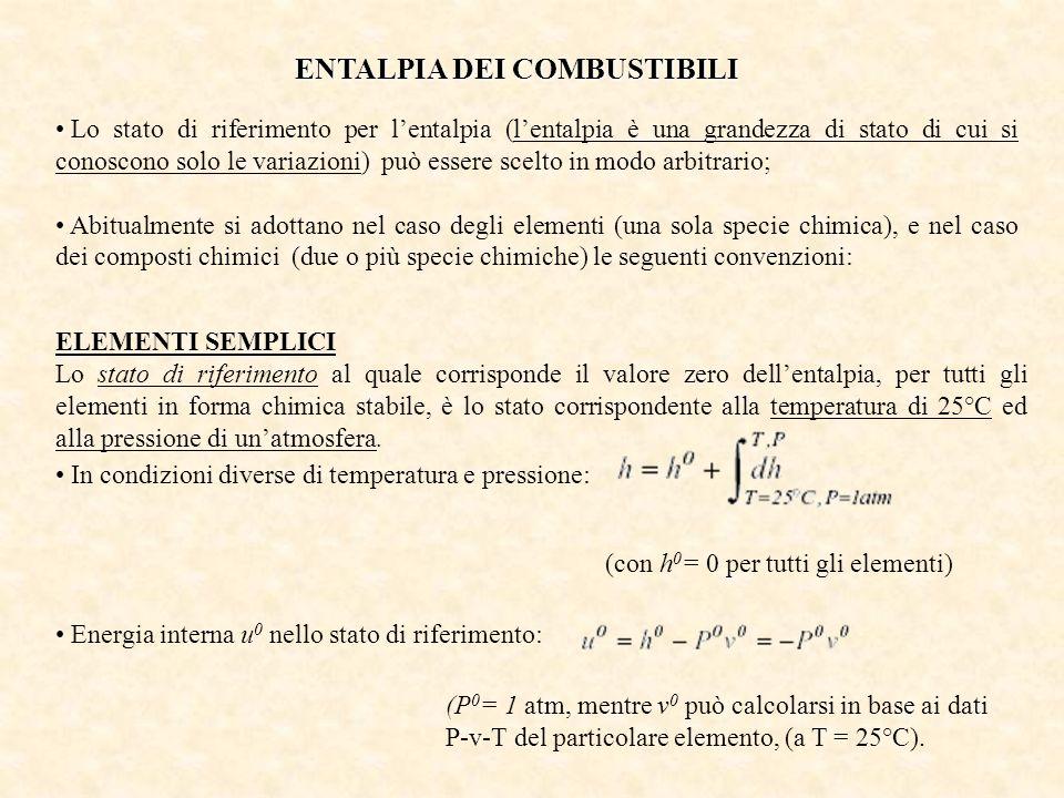 COMPOSTI: Lentalpia di riferimento di un composto è: n i = numero di atomi dellelemento i-esimo presenti nella molecola del composto; h 0 i = entalpia di riferimento dellelemento i-esimo; h 0 f = entalpia di formazione del composto nello stato di riferimento.