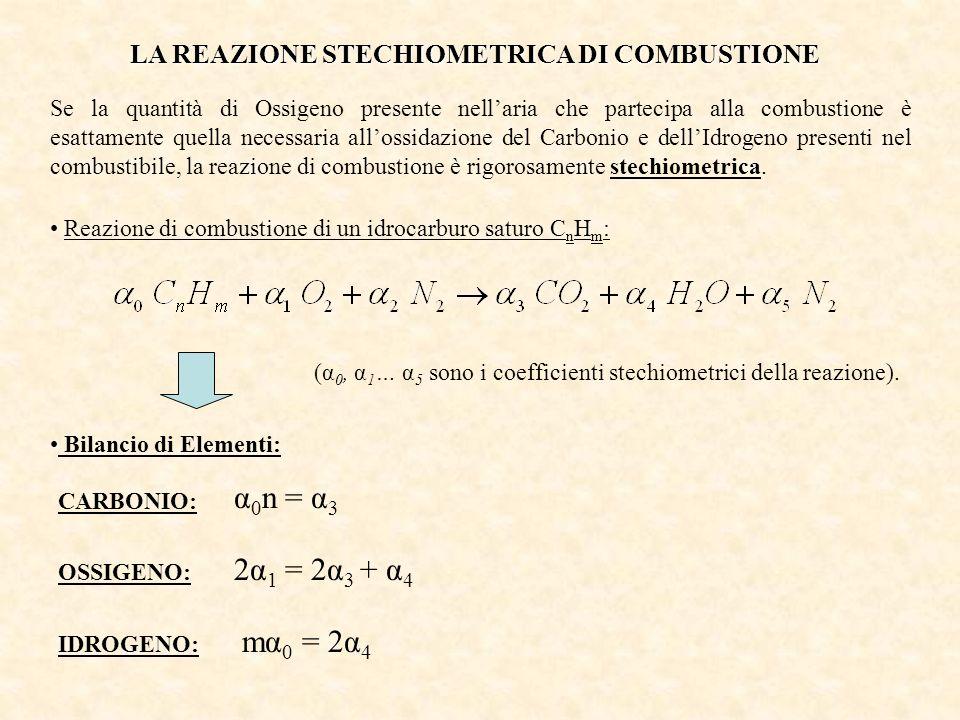 Supponendo: α 0 = 1 Lequazione completa della combustione stechiometrica di un idrocarburo C n H m è: LAZOTO non prende parte alla reazione (α 2 = α 5 ) e sta quindi in rapporto atmosferico con lossigeno: Ossigeno: 23% circa in peso; Azoto: 75% circa in peso.