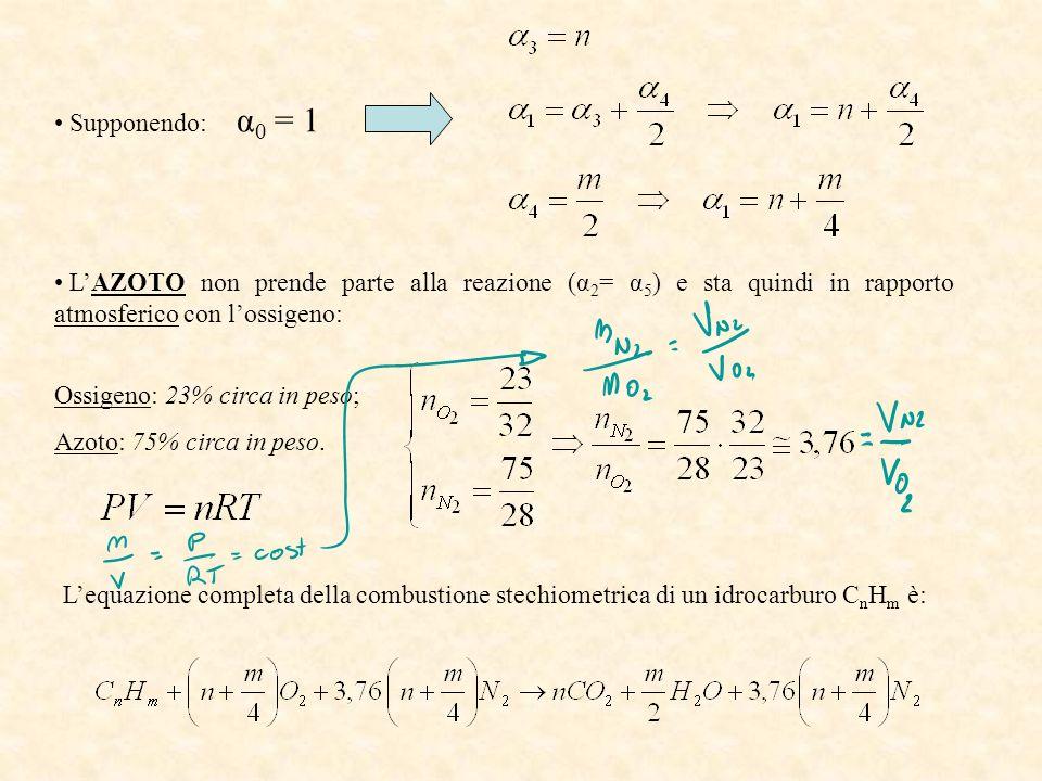Supponendo: α 0 = 1 Lequazione completa della combustione stechiometrica di un idrocarburo C n H m è: LAZOTO non prende parte alla reazione (α 2 = α 5