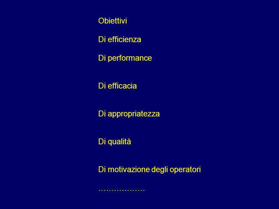Obiettivi Di efficienza Di performance Di efficacia Di appropriatezza Di qualità Di motivazione degli operatori ………………