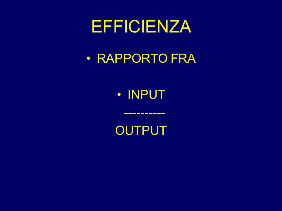 EFFICIENZA RAPPORTO FRA INPUT ---------- OUTPUT