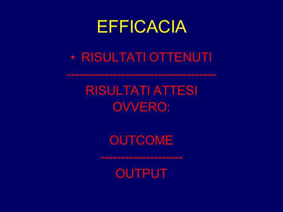 EFFICACIA 2 EFFICACIA GESTIONALE (Eg) ( MISURA I RISULTATI R OTTENUTI IN RAGIONE DEGLI OBIETTIVI DESIDERATI Od) EG = R/Od EFFICACIA SOCIALE (Es) ( MISURA IL GRADO DI SODDISFAZIONE DELLA DOMANDA DI SALUTE CIOE LEFFETTO PRODOTTO SUI DESTINATARI DI UN SERVIZIO IN RAGIONE DEI BISOGNI SOCIALI DELLA COMUNITA)