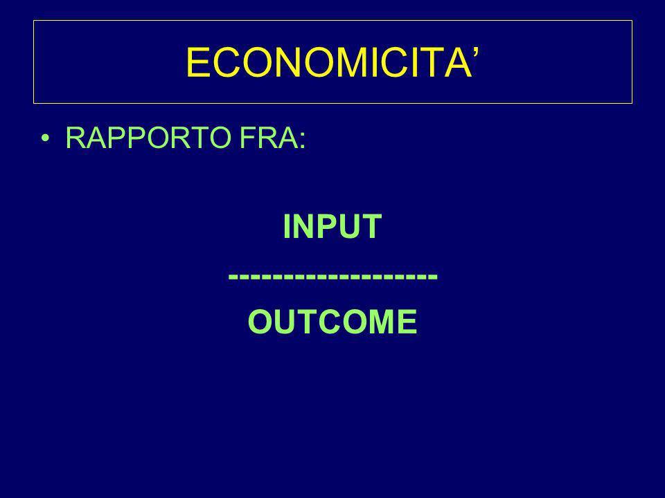 ECONOMICITA RAPPORTO FRA: INPUT ------------------- OUTCOME
