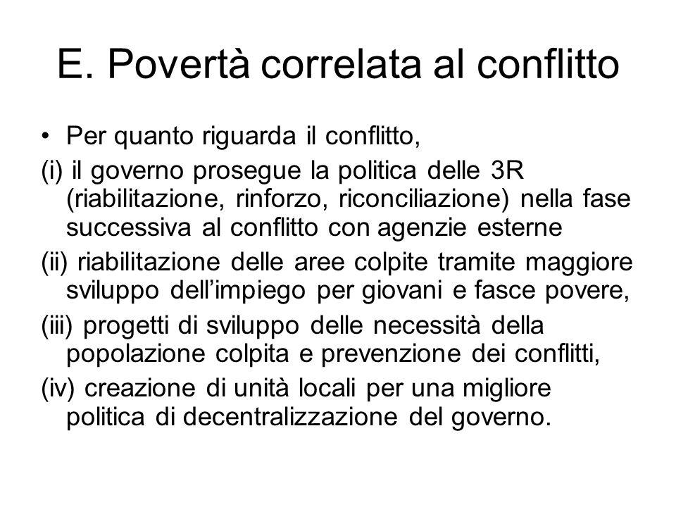 E. Povertà correlata al conflitto Per quanto riguarda il conflitto, (i) il governo prosegue la politica delle 3R (riabilitazione, rinforzo, riconcilia