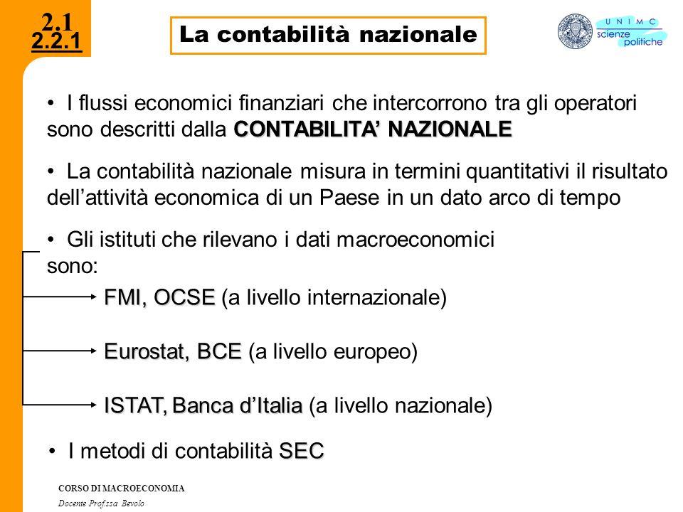 2.2.1 CORSO DI MACROECONOMIA Docente Prof.ssa Bevolo 2.1 La contabilità nazionale CONTABILITA NAZIONALE I flussi economici finanziari che intercorrono