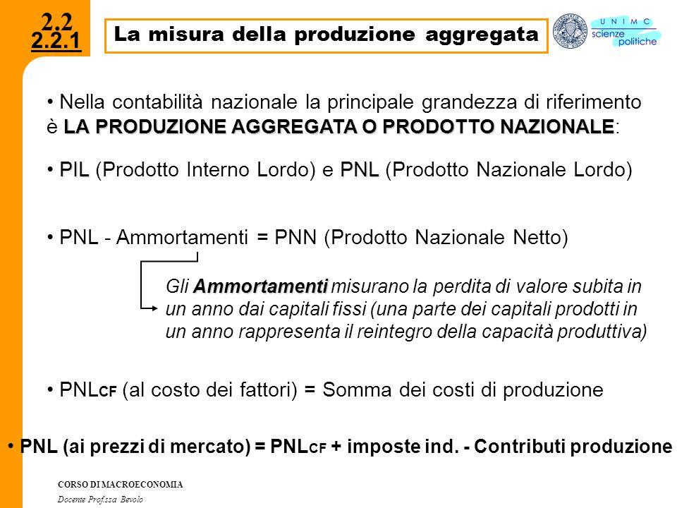 2.2.1 CORSO DI MACROECONOMIA Docente Prof.ssa Bevolo 2.2 La misura della produzione aggregata LA PRODUZIONE AGGREGATA O PRODOTTO NAZIONALE Nella conta
