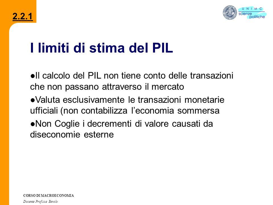 2.2.1 CORSO DI MACROECONOMIA Docente Prof.ssa Bevolo I limiti di stima del PIL Il calcolo del PIL non tiene conto delle transazioni che non passano at