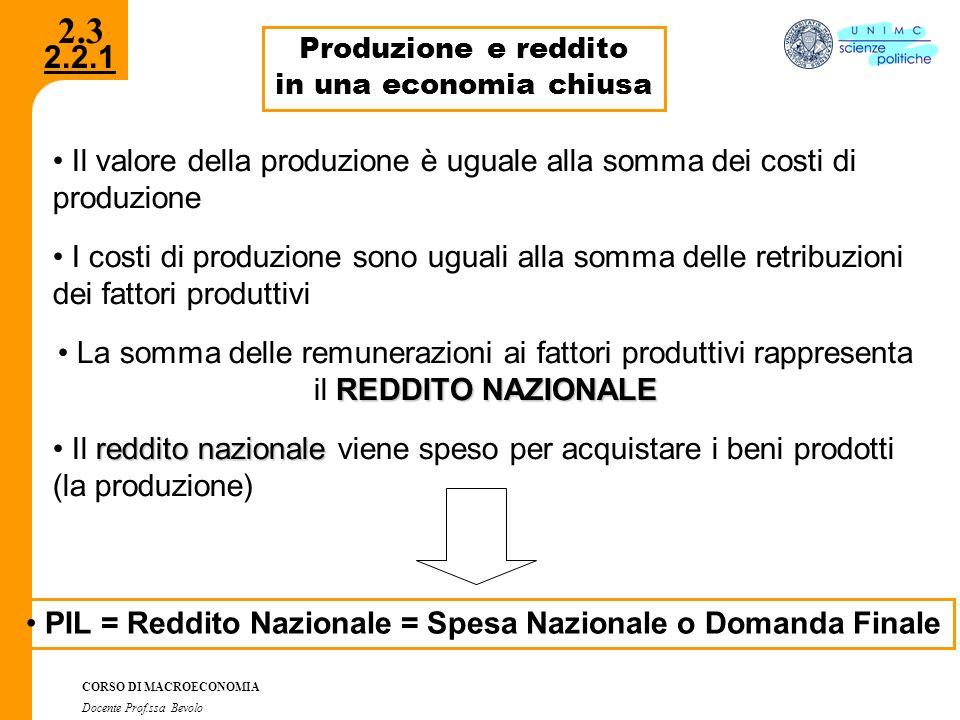 2.2.1 CORSO DI MACROECONOMIA Docente Prof.ssa Bevolo 2.3 Produzione e reddito in una economia chiusa Il valore della produzione è uguale alla somma de