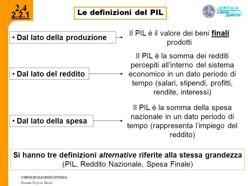 2.2.1 CORSO DI MACROECONOMIA Docente Prof.ssa Bevolo 2.4 Le definizioni del PIL Dal lato della produzione Dal lato del reddito finali Il PIL è il valo