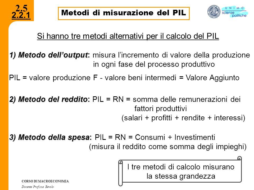 2.2.1 CORSO DI MACROECONOMIA Docente Prof.ssa Bevolo 2.5 Metodi di misurazione del PIL Si hanno tre metodi alternativi per il calcolo del PIL 1) Metod