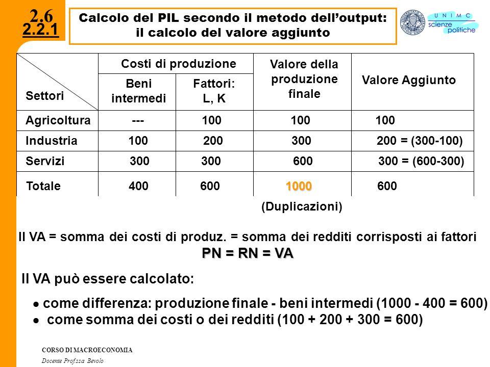 2.2.1 CORSO DI MACROECONOMIA Docente Prof.ssa Bevolo 2.6 Calcolo del PIL secondo il metodo delloutput: il calcolo del valore aggiunto Costi di produzi