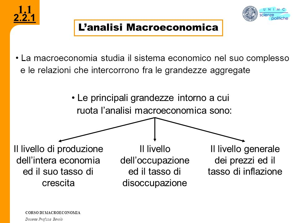 2.2.1 CORSO DI MACROECONOMIA Docente Prof.ssa Bevolo 1.1 Lanalisi Macroeconomica La macroeconomia studia il sistema economico nel suo complesso e le r
