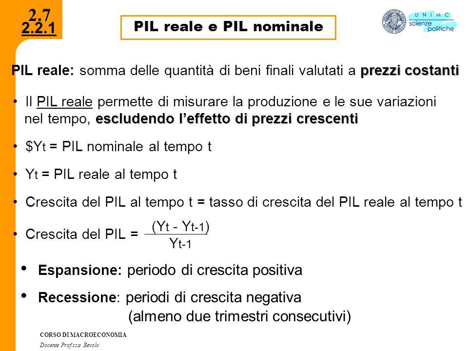 2.2.1 CORSO DI MACROECONOMIA Docente Prof.ssa Bevolo 2.7 PIL reale e PIL nominale prezzi costanti PIL reale: somma delle quantità di beni finali valut