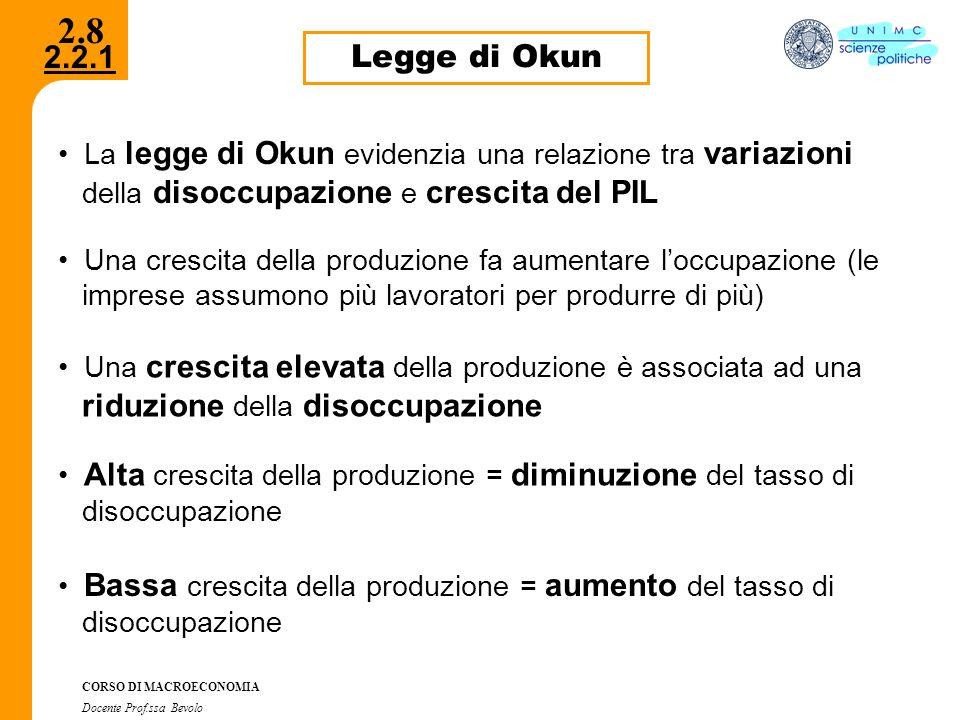 2.2.1 CORSO DI MACROECONOMIA Docente Prof.ssa Bevolo 2.8 Legge di Okun La legge di Okun evidenzia una relazione tra variazioni della disoccupazione e