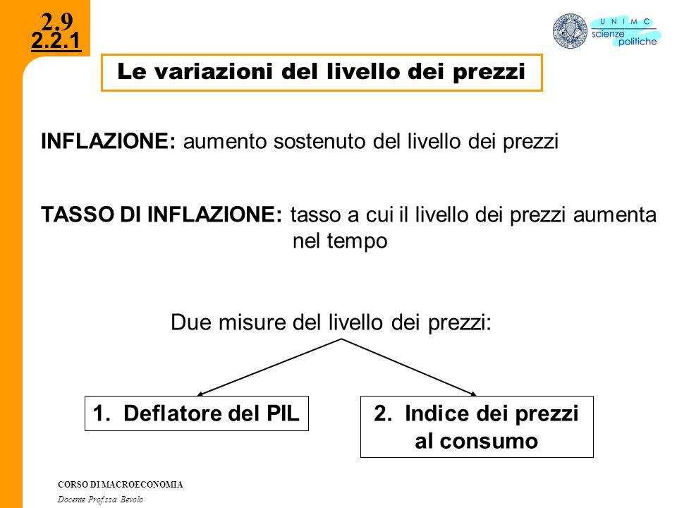 2.2.1 CORSO DI MACROECONOMIA Docente Prof.ssa Bevolo 2.9 Le variazioni del livello dei prezzi INFLAZIONE: aumento sostenuto del livello dei prezzi TAS