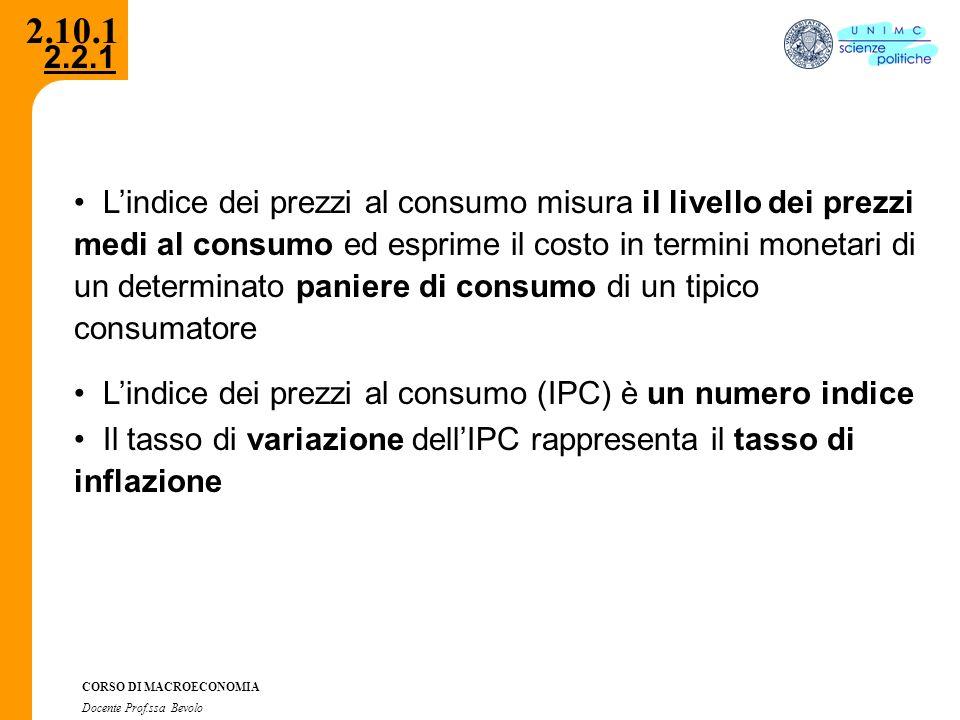 2.2.1 CORSO DI MACROECONOMIA Docente Prof.ssa Bevolo 2.10.1 Lindice dei prezzi al consumo misura il livello dei prezzi medi al consumo ed esprime il c