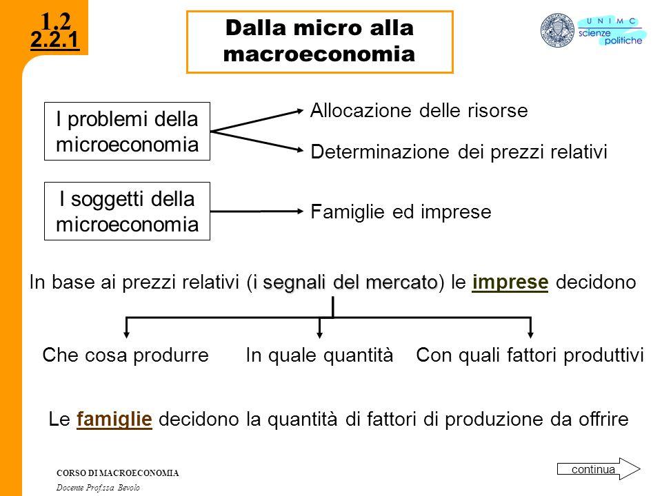 2.2.1 CORSO DI MACROECONOMIA Docente Prof.ssa Bevolo 1.2 Dalla micro alla macroeconomia I problemi della microeconomia Allocazione delle risorse Deter