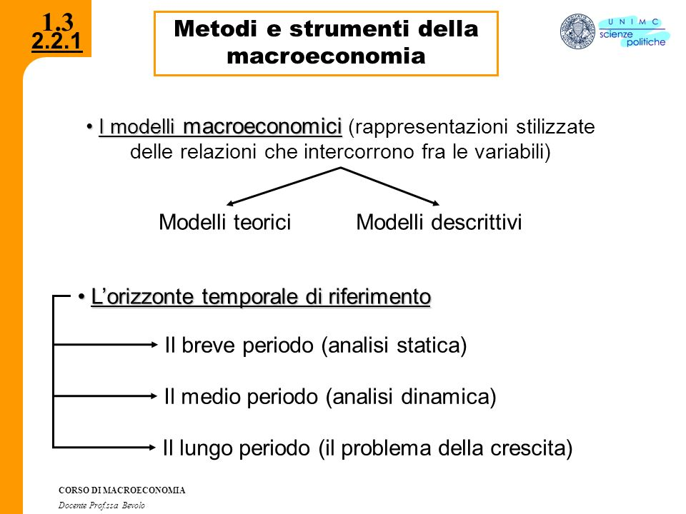 2.2.1 CORSO DI MACROECONOMIA Docente Prof.ssa Bevolo 1.4 Relazioni fra grandezze macroeconomiche (le variabili dei modelli) Variabili endogene: spiegate allinterno del modello (le incognite) Variabili esogene: esterne al modello (variabili esplicative) Variabili dipendenti Variabili indipendenti Variabili stock (riferite ad un preciso istante temporale) Variabili flusso (non misurabili in riferimento ad un preciso momento) Grandezze nominali (o monetarie): a prezzi correnti Grandezze reali: a prezzi costanti
