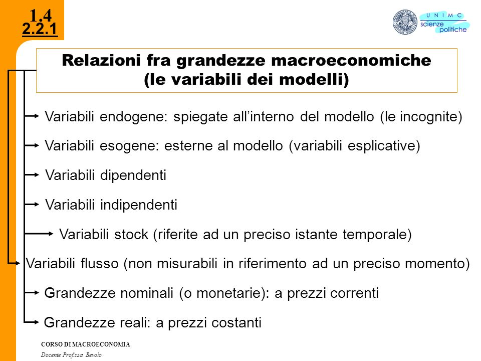 2.2.1 CORSO DI MACROECONOMIA Docente Prof.ssa Bevolo 1.4 Relazioni fra grandezze macroeconomiche (le variabili dei modelli) Variabili endogene: spiega