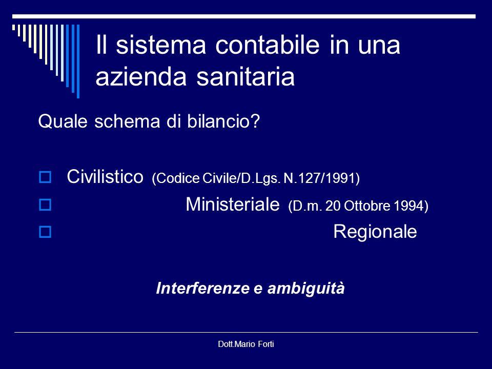 Dott.Mario Forti Il sistema contabile in una azienda sanitaria Materiale di analisi: Bilancio Civilistico Bilancio Ministeriale Bilanci Regionali (Veneto, Lazio, Marche)
