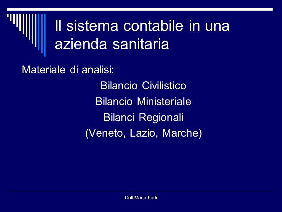 Dott.Mario Forti Limpostazione regionale Legge Regionale 19 novembre 1996, n.