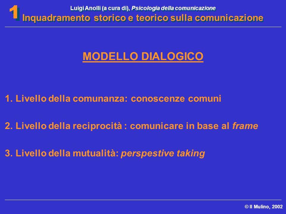 Luigi Anolli (a cura di), Psicologia della comunicazione Inquadramento storico e teorico sulla comunicazione © Il Mulino, 2002 1 1 MODELLO DIALOGICO 1
