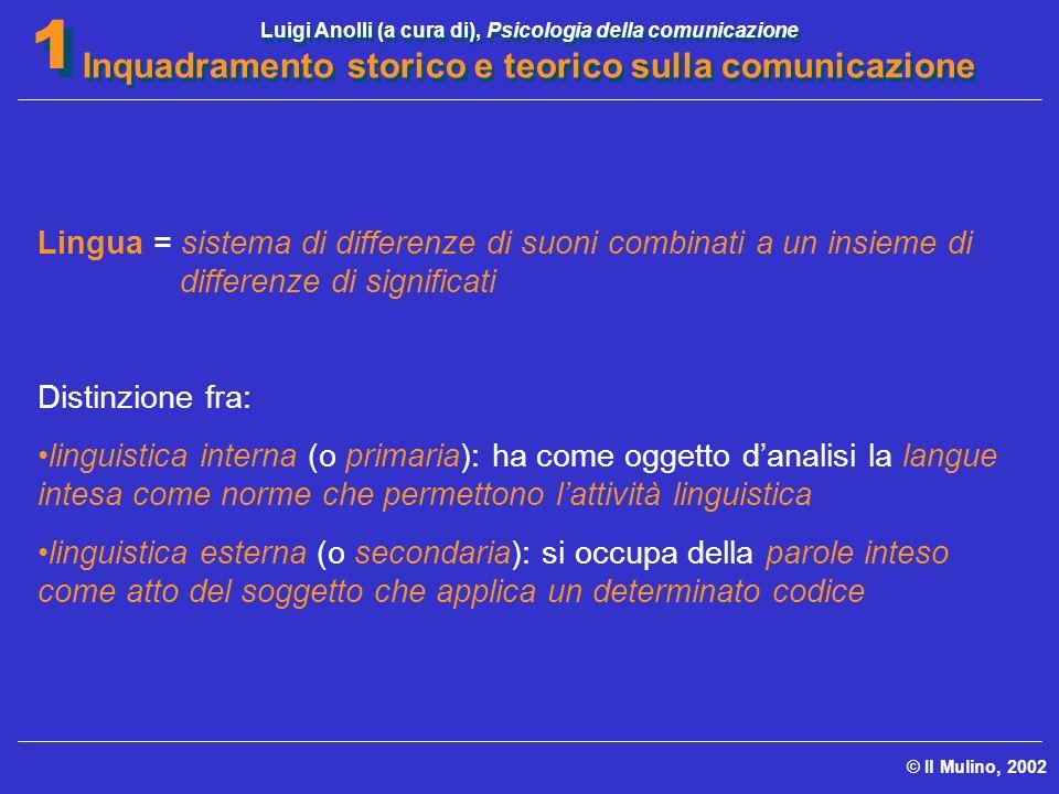 Luigi Anolli (a cura di), Psicologia della comunicazione Inquadramento storico e teorico sulla comunicazione © Il Mulino, 2002 1 1 Lingua = sistema di