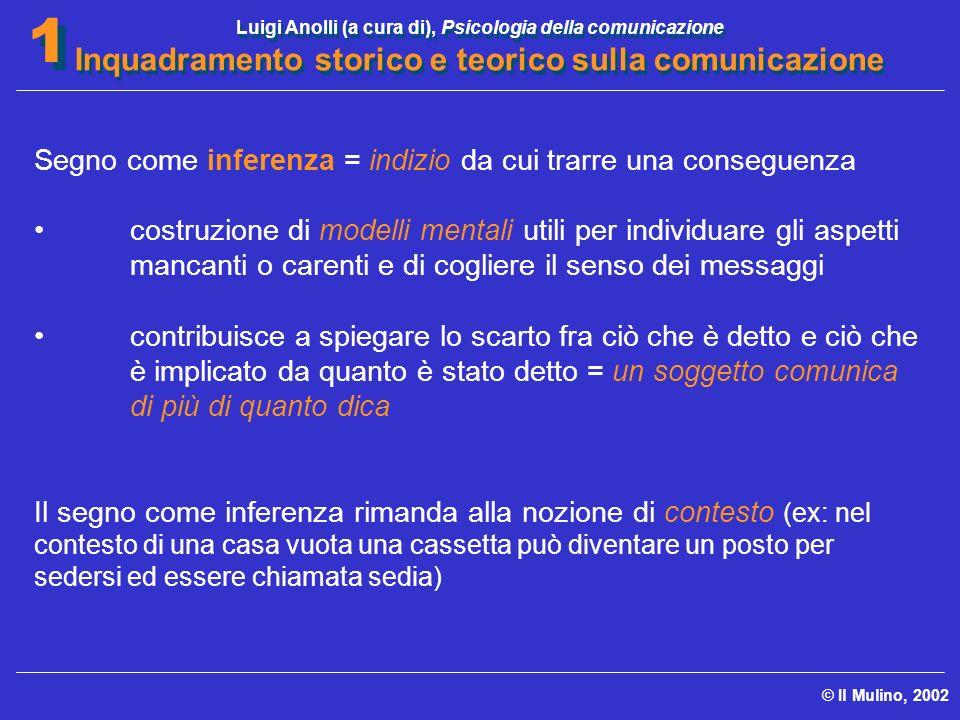 Luigi Anolli (a cura di), Psicologia della comunicazione Inquadramento storico e teorico sulla comunicazione © Il Mulino, 2002 1 1 Segno come inferenz