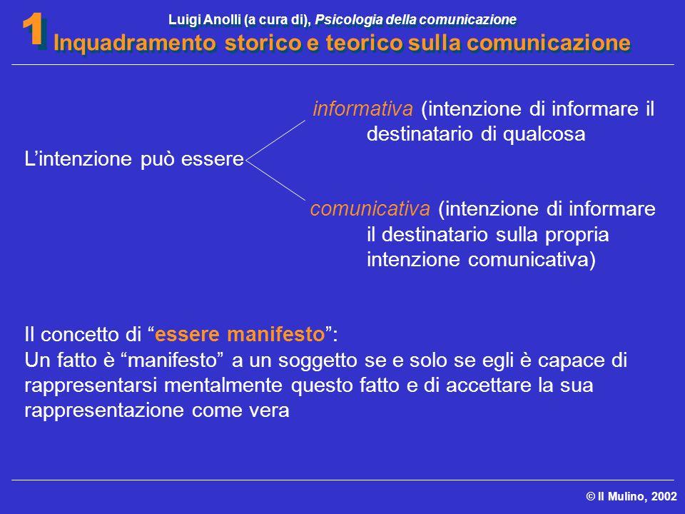 Luigi Anolli (a cura di), Psicologia della comunicazione Inquadramento storico e teorico sulla comunicazione © Il Mulino, 2002 1 1 informativa (intenz