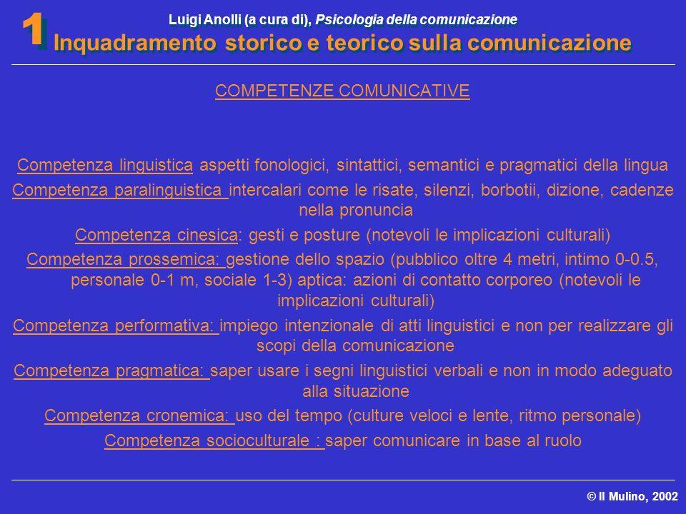 Luigi Anolli (a cura di), Psicologia della comunicazione Inquadramento storico e teorico sulla comunicazione © Il Mulino, 2002 1 1 COMPETENZE COMUNICA