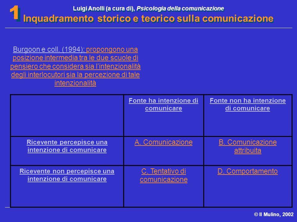 Luigi Anolli (a cura di), Psicologia della comunicazione Inquadramento storico e teorico sulla comunicazione © Il Mulino, 2002 1 1 Burgoon e coll. (19