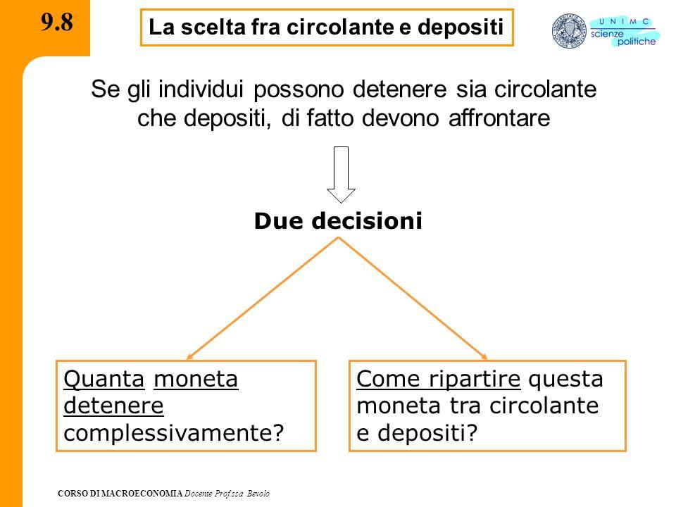 CORSO DI MACROECONOMIA Docente Prof.ssa Bevolo 9.8 La scelta fra circolante e depositi Se gli individui possono detenere sia circolante che depositi, di fatto devono affrontare Due decisioni Quanta moneta detenere complessivamente.