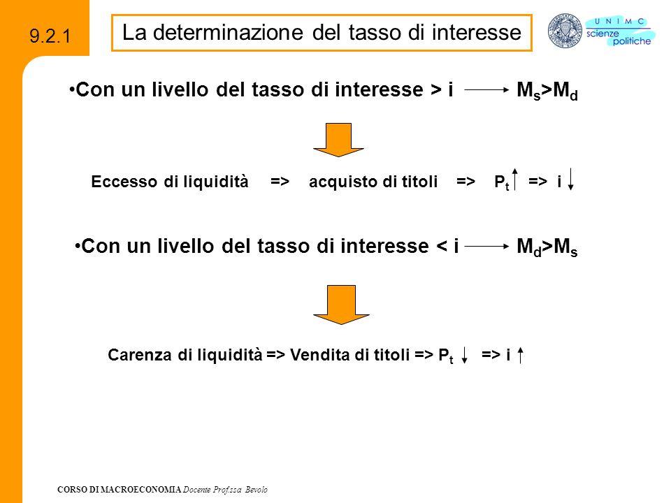 CORSO DI MACROECONOMIA Docente Prof.ssa Bevolo 9.2.1 La determinazione del tasso di interesse Con un livello del tasso di interesse > i M s >M d Ecces