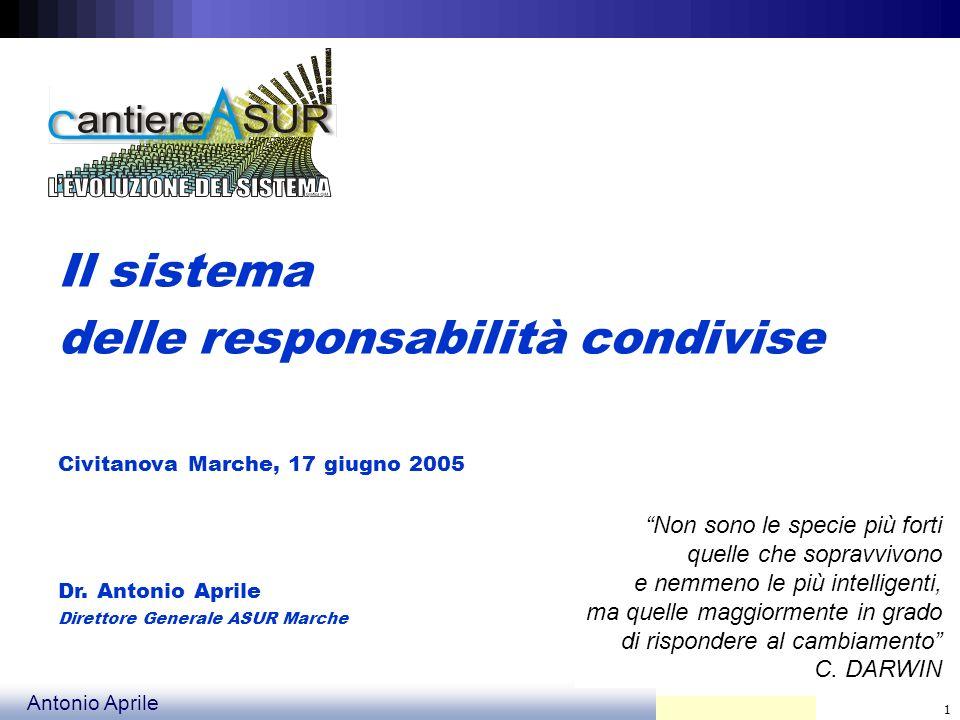 Antonio Aprile 22 Leadership Motivazione Obbedienza Consenso Assenso Comando e controllo Attribuzione e Assunzione di Responsabilità Invece che